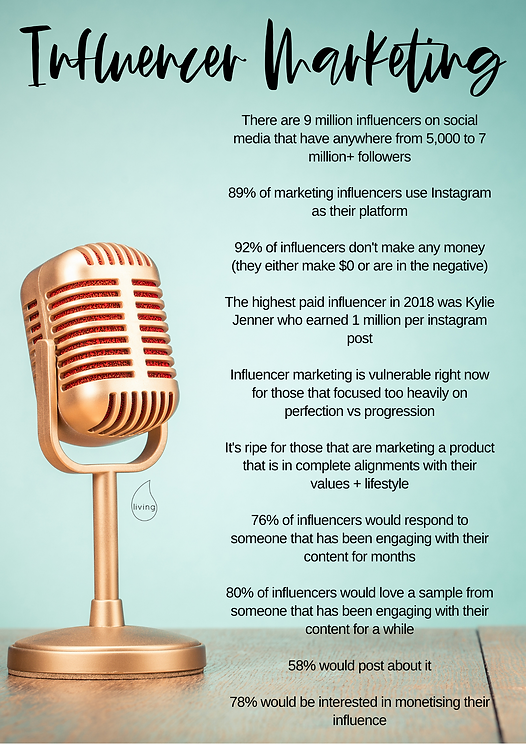 Influencer Marketing.png