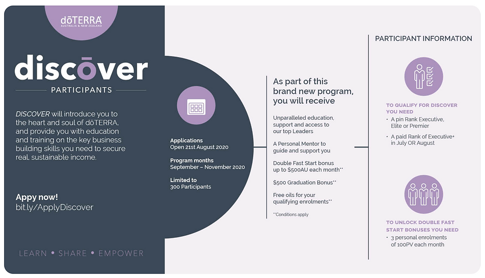 Discover Program.png