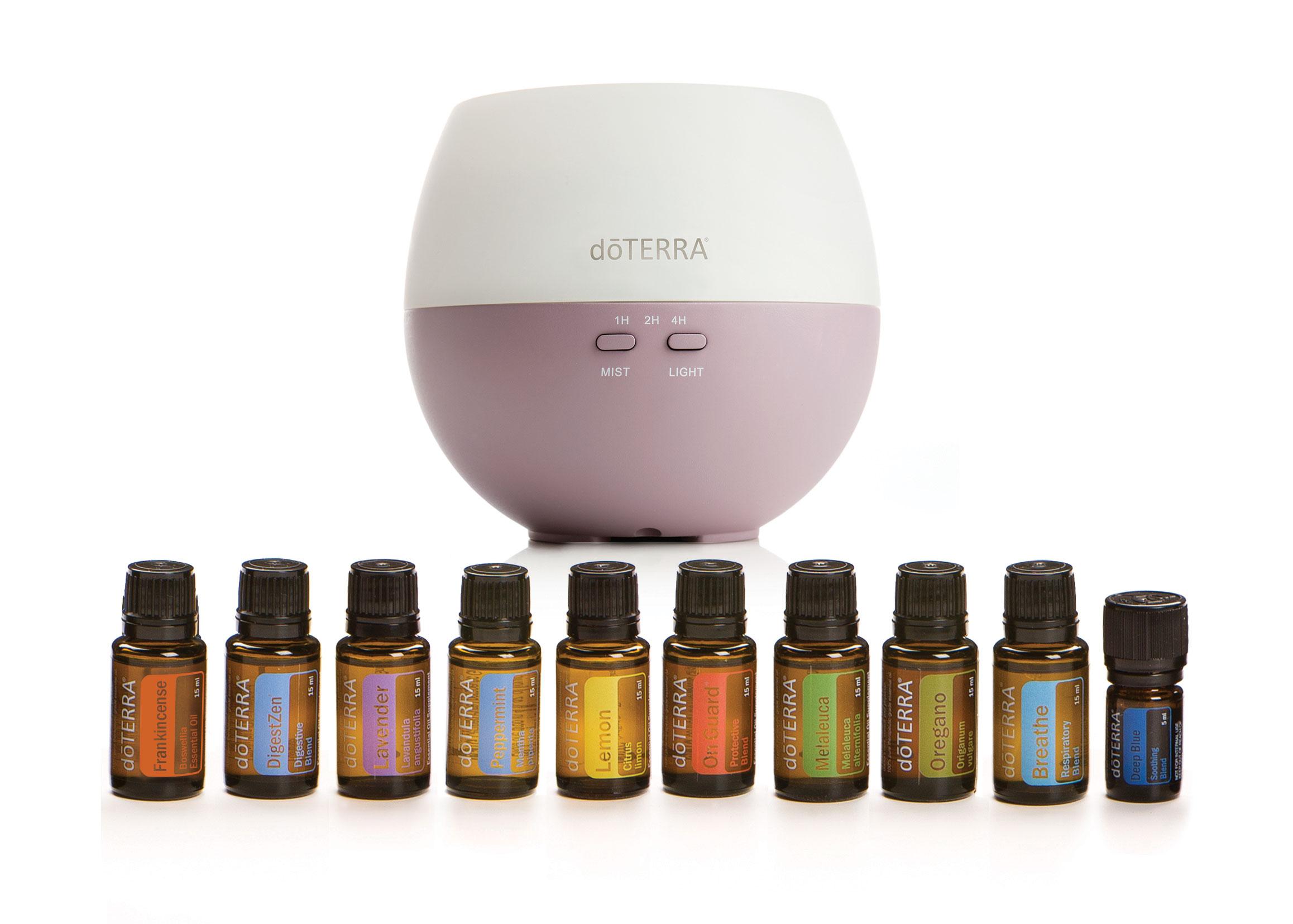 Home Essentials Kit - $330