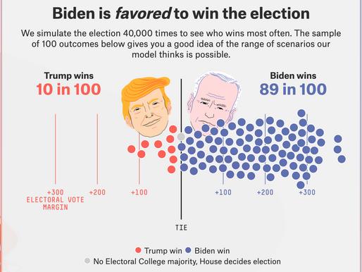 Election 2020: Déjà Vu All Over Again?