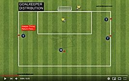 GoalkeeperDistribution.jpg