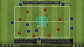 FourZonePossession.png