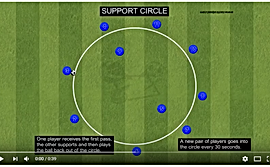SupportCircle.png