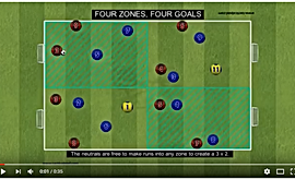 FourZonesFourGoals.png