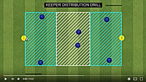 KeeperDistribution1.png