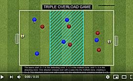 TripleOverload.jpg