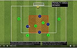 PenaltyAreaRondo.png