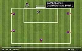 GoalkeeperDistribution2.jpg