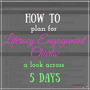 How to Plan for Literacy Engagement Charts:  A Look Across 5 Days
