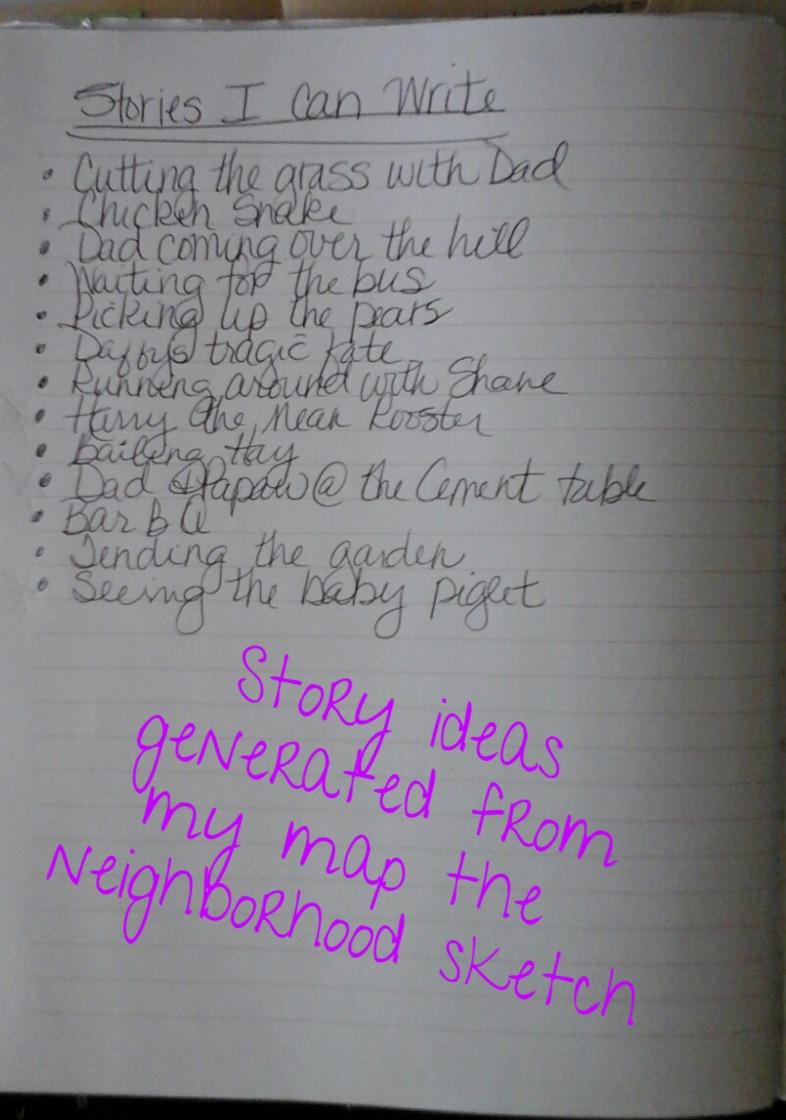 maptheneighborhood list_edited
