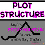 How to Make Plot Structure VISIBLE for Your Readers