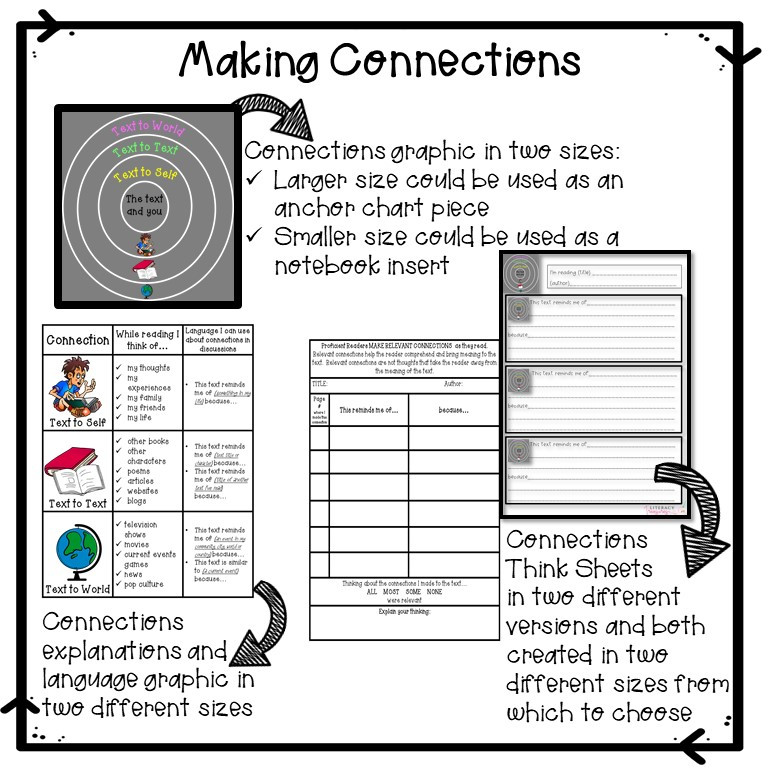 making connections think sheets contents