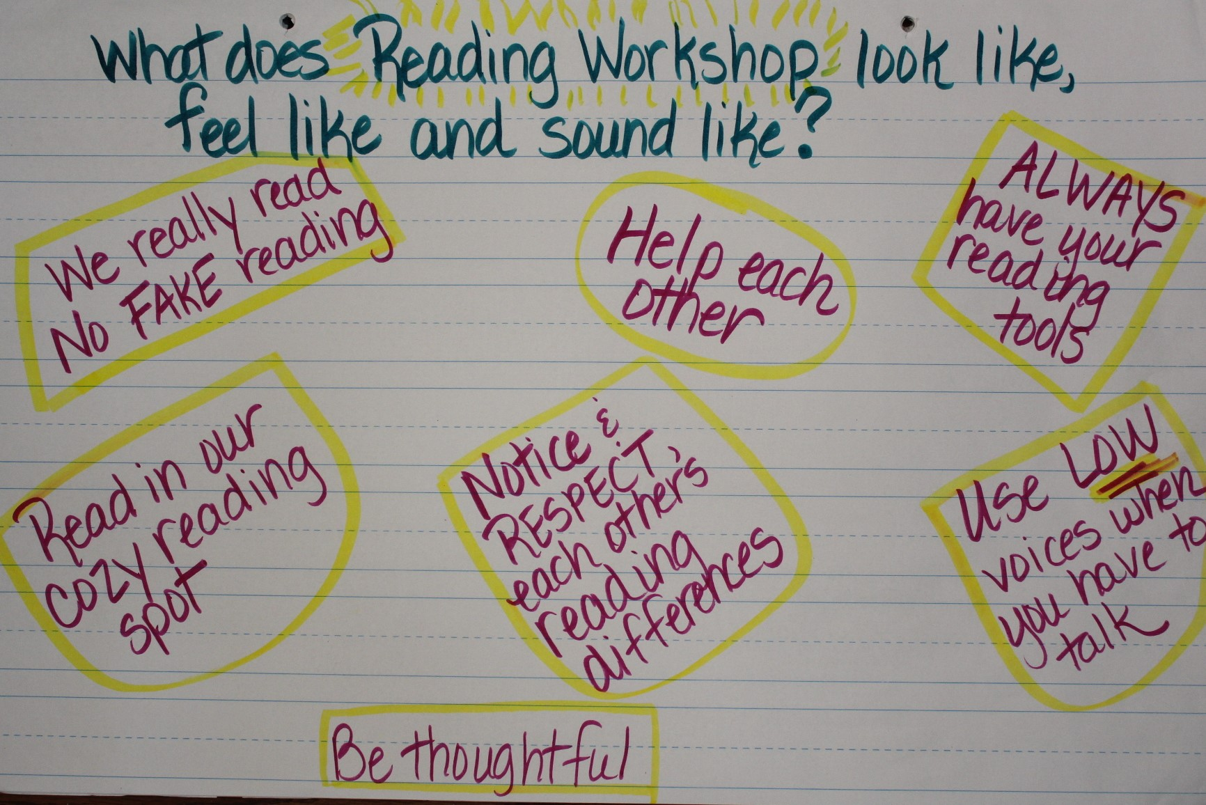 Expectations of Reading Workshop