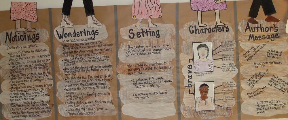 Language to Literacy Crossing Bok Chitto