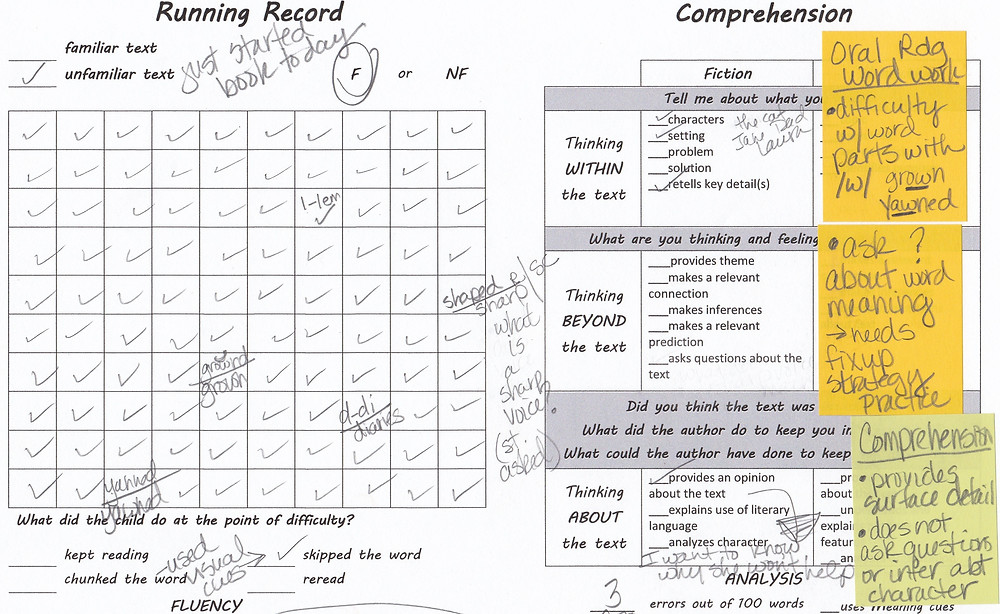 Informal Running Record and comprehension check
