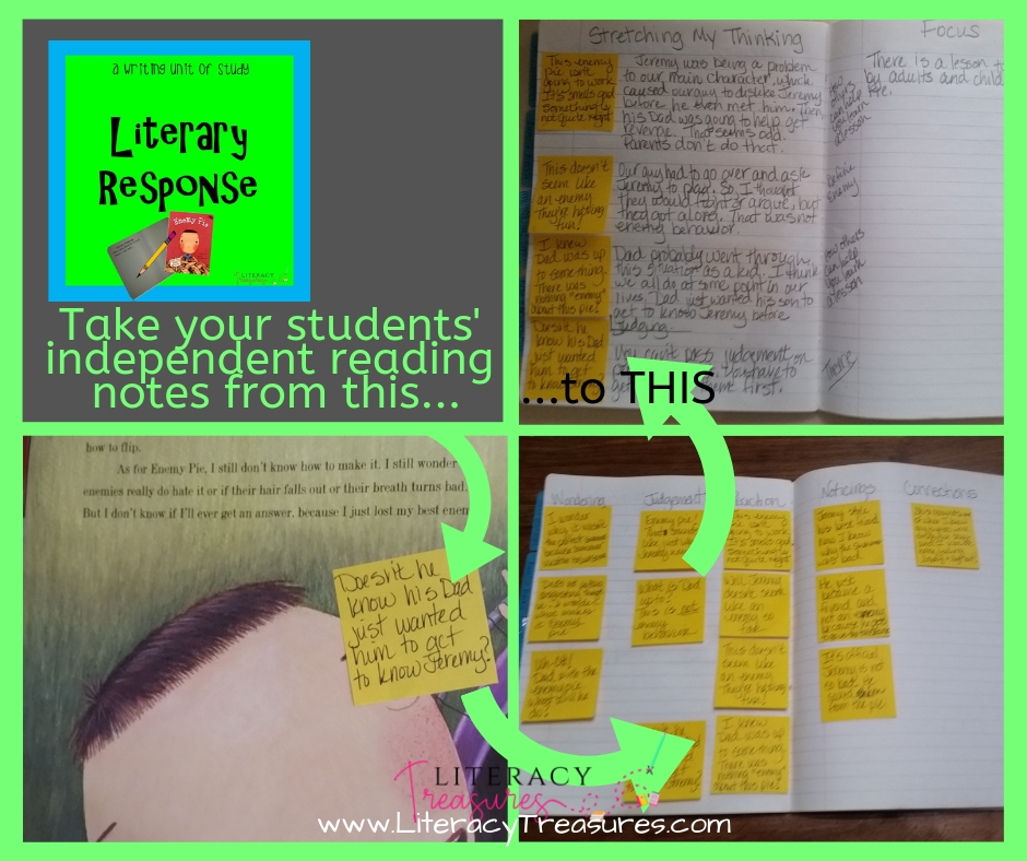 Writing Analytical Reading Responses