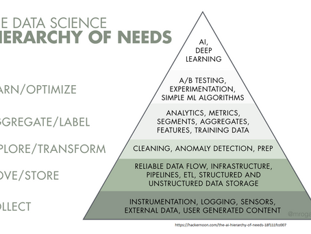 What Your Data Science Team Needs From IT