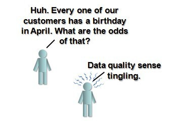 Why Data Garbage-In means Analytics Garbage-Out
