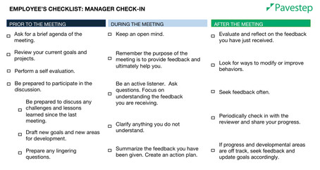 Employee's Checklist: Manager Check-in