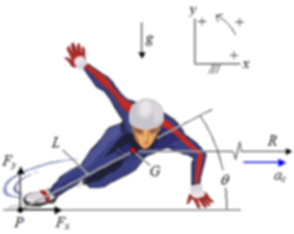 physics_ice_skating_1_edited.png
