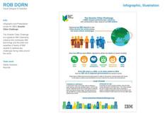 Infographic, IBM