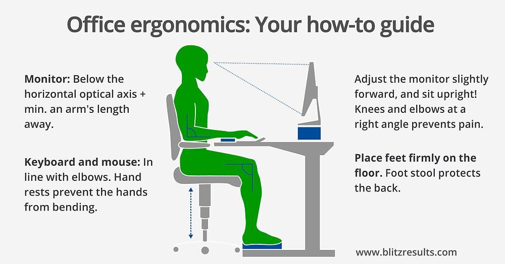 Ergonomics infographic