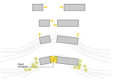 diyagram2.jpg