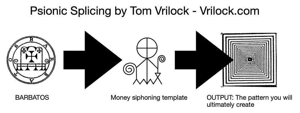 Psionic Spirit Splicing Tom Vrilock Magick Training