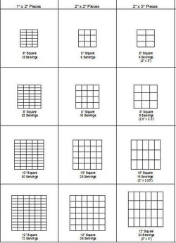 square servings guide
