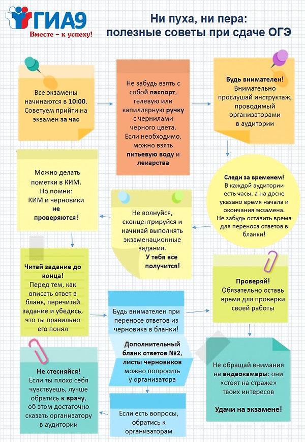 Полезные советы_книга.JPG