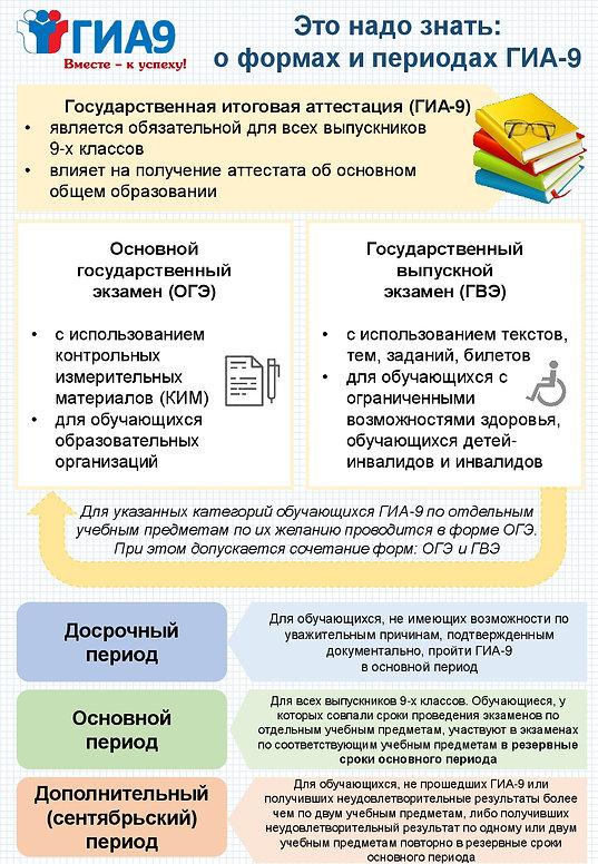 Формы и периоды ГИА-9_книга-001.jpg