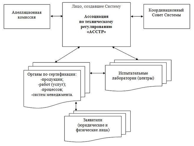 структура РК.JPG