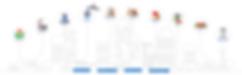 Domaines d'expertises de Rincent Air