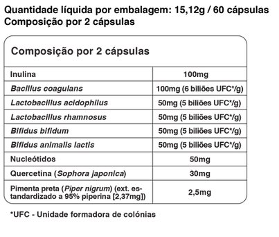 Tabelas_Biotic.png