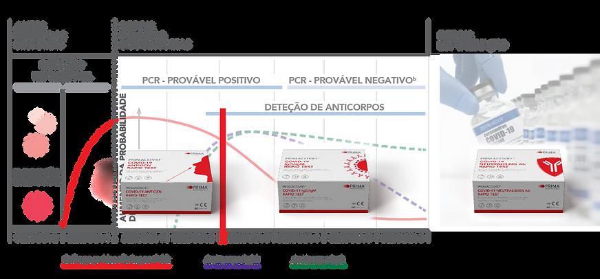 Gráfico_Testes_Todos.png