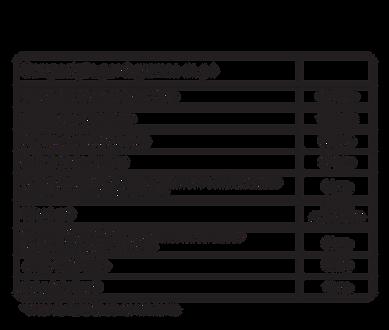 Tabela_Artro-01.png