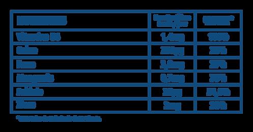 Tabelas Stimunal-07.png
