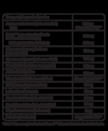 Tabela_Ketoslim-06.png