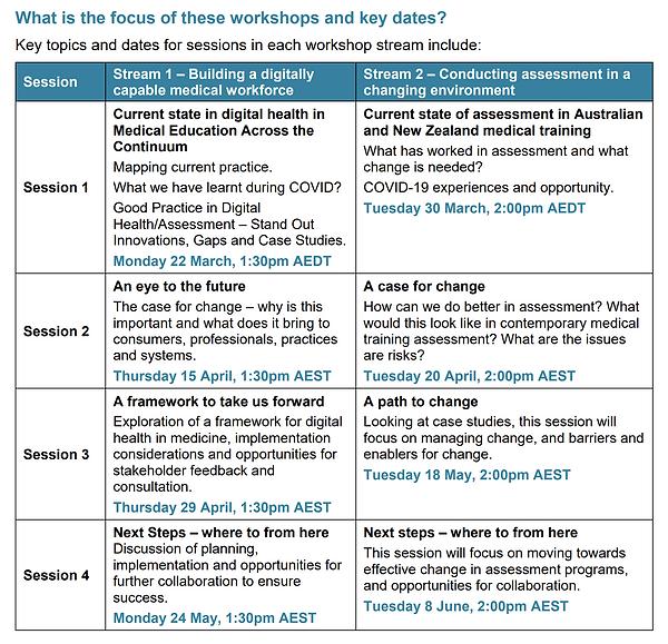 AMC Workshops (March-June 2021).PNG