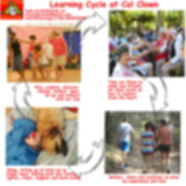 Learning Cycle at Cal Clown.jpg