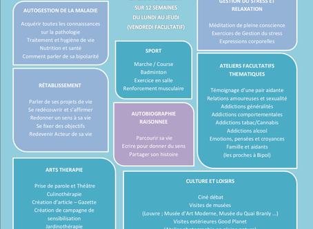 """Le programme de psyschoéducation """"START"""" de Bipol Falret"""