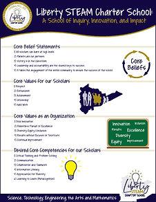 LibertyCharterModel-page-002.JPG