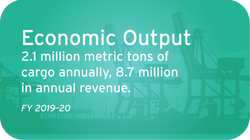 PRC Graphics_Economic-Output_V2