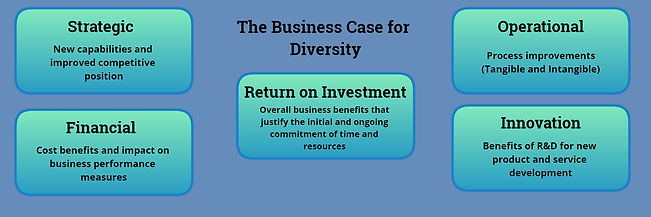 business-case-for-diversity
