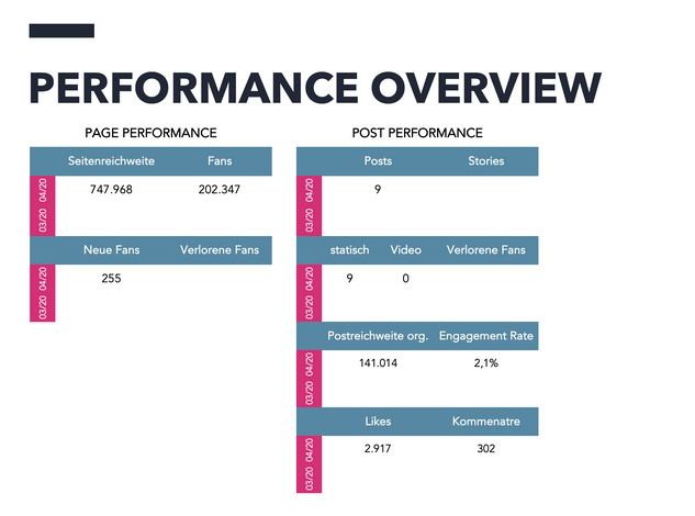 Performance Overview.jpg