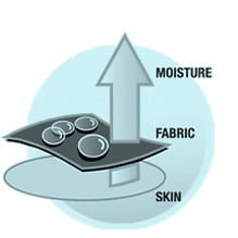 MOISTURE MGMT.png
