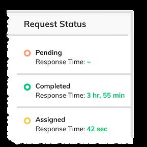 Ananlyze Maintenance Response Times.png