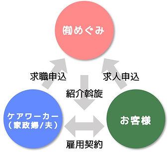 service-dispatch1-3.jpg