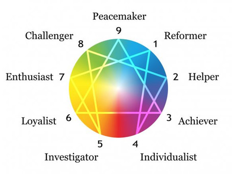 Team Building: Discover Your Enneagram Personality Type