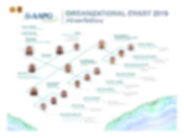 organizational-chart-2019-frame-friendly
